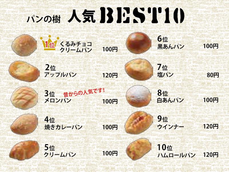 パンの樹 人気のパン BEST10